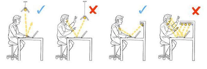 Правильное освещение рабочего места