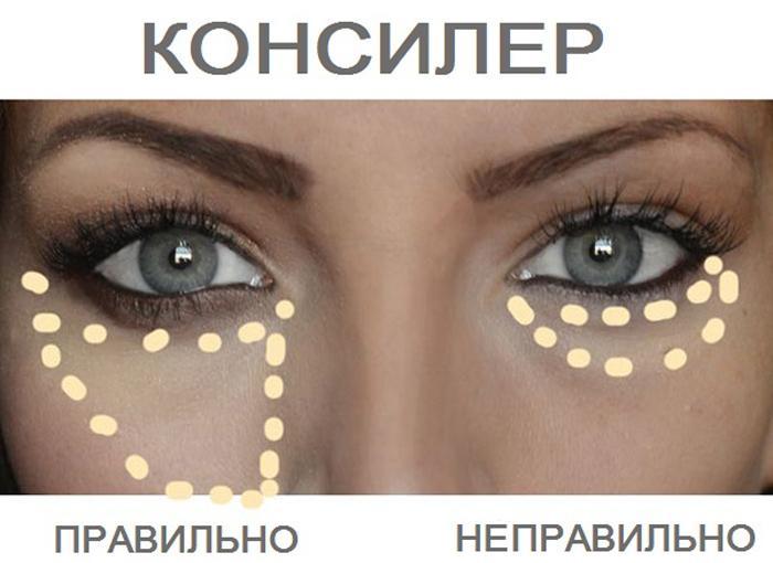 Чем маскировать синяки под глазами