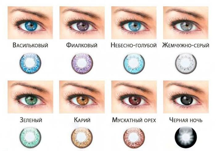 Цветные линзы Офтальмикс Colors