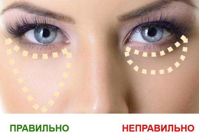 Как правильно маскировать синяки под глазами при помощи консилера