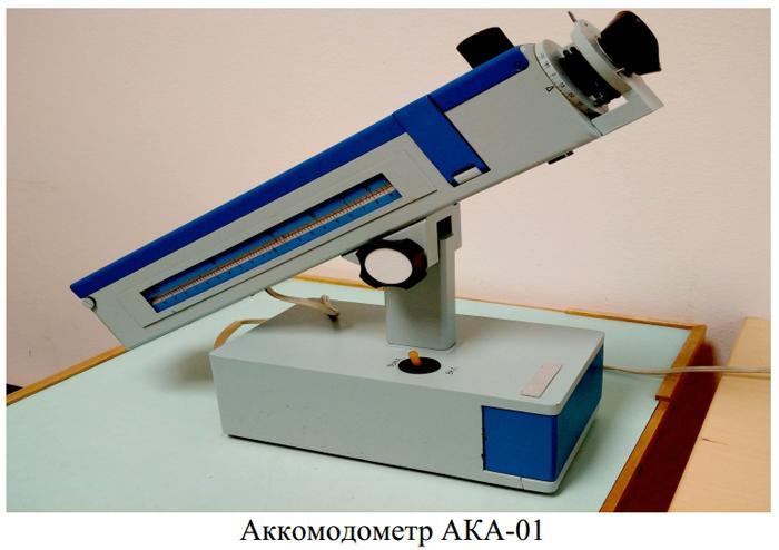 Аккомодометр АКА-01