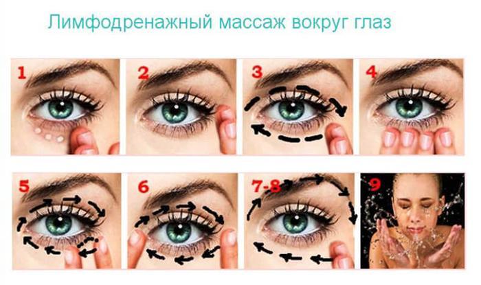 Лимфодренажный массаж вокруг глаз от кругов