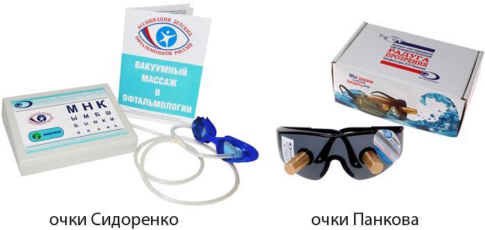 Очки Сидоренко и очки Панкова при глаукоме