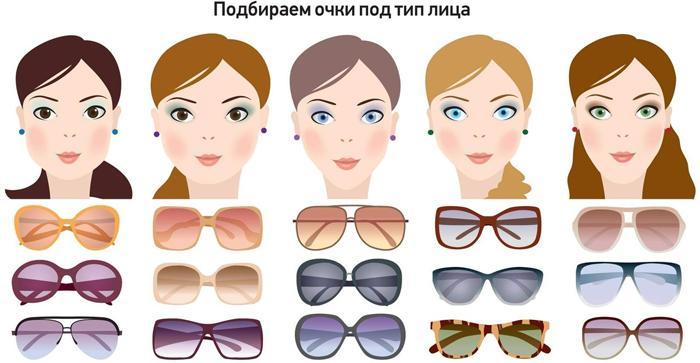 Выбор женских очков по форме лица