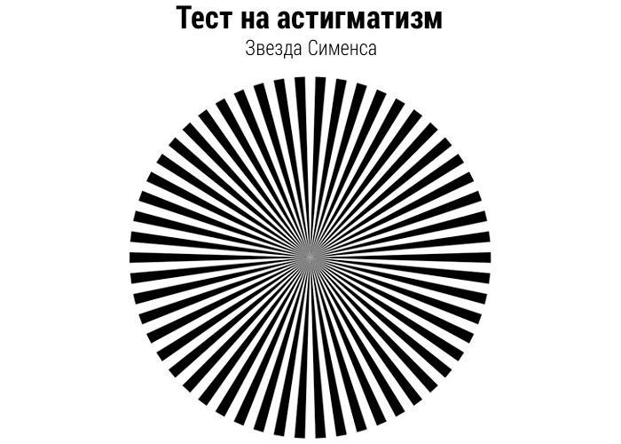 Звезда Сименса для проверки на астигматизм