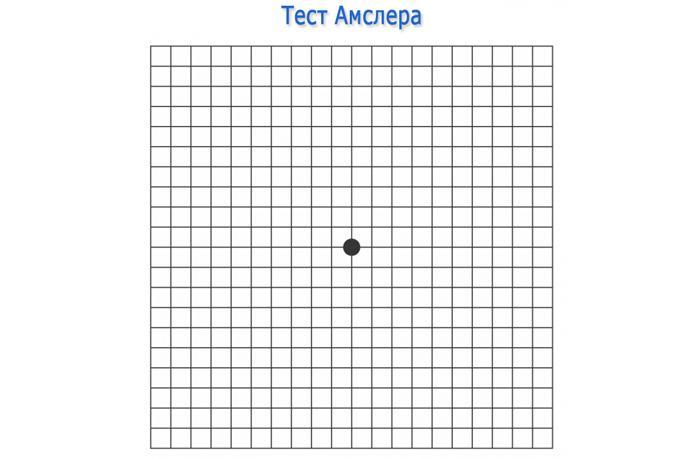 Таблица Амслера для проверки зрения