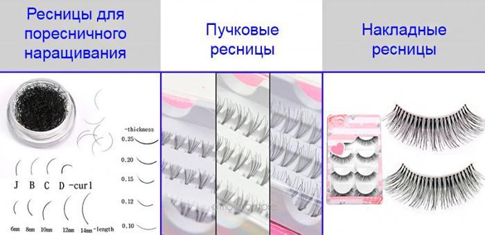 Методы наращивания ресниц