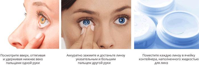 Как снимать контактные линзы