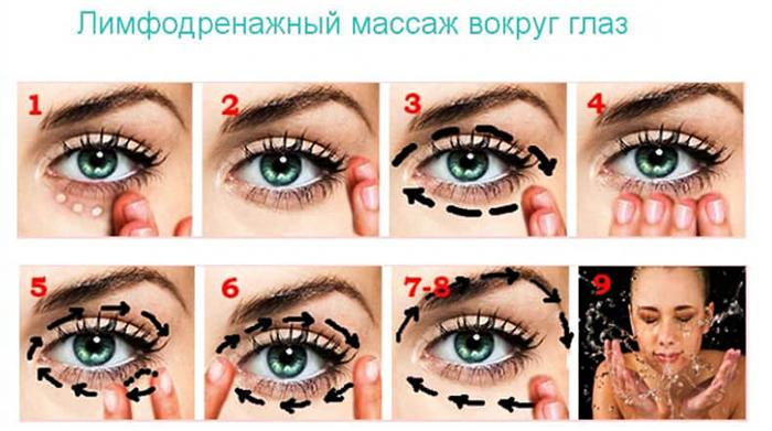 Лимфодренажный массаж от отёков под глазами