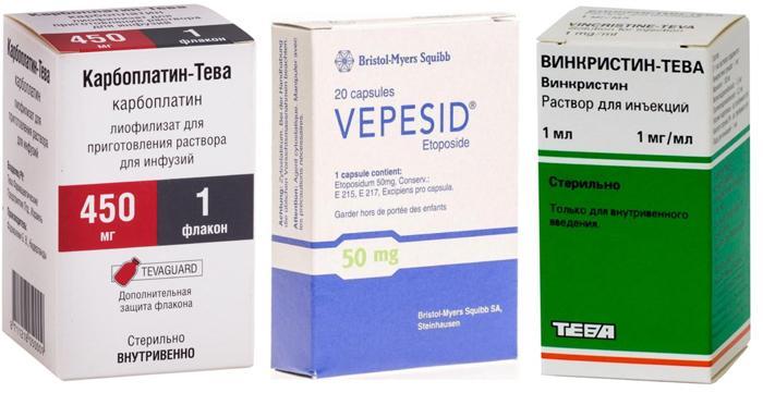 Лекарственные препараты Карбоплатин, Винкристин, Вепезид