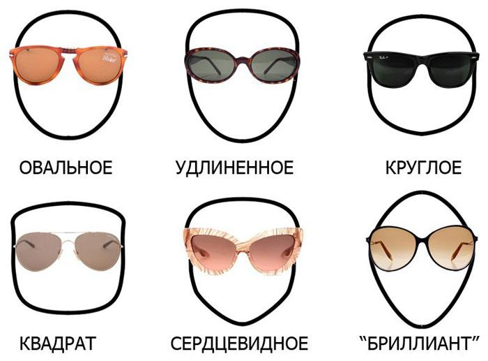 Оправы для разных типов лица