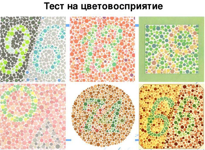Таблицы Рабкина тест на цветовосприятие