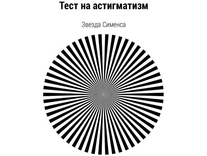 Звезда Сименса - тест на астигматизм
