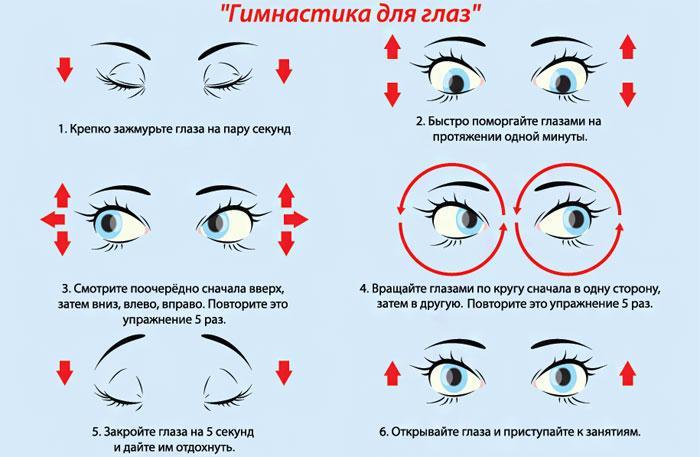 Глазное давление, норма давления глазного дна у взрослых в 50, 60 лет