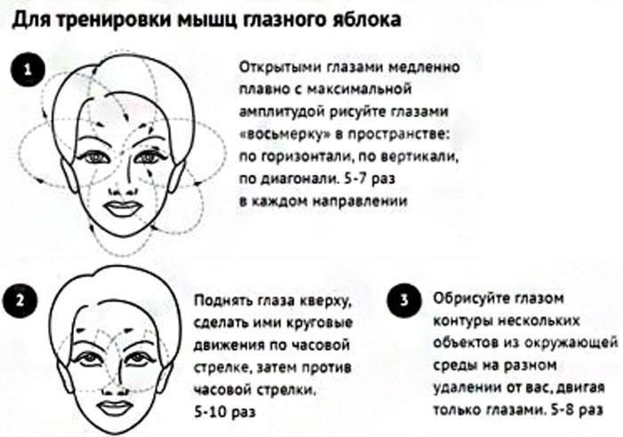 Упражнения для глаз по Аветисову