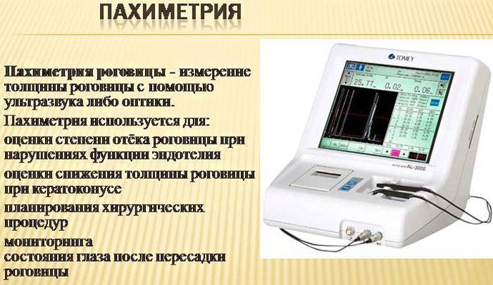 Что такое пахиметрия