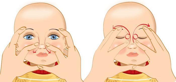 Массаж слезного канала новорожденному