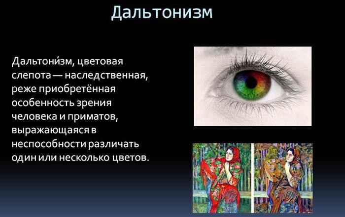 Что такое дальтонизм